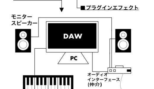誰でもわかるEDM制作のための機材たち EDM機材を揃えよう